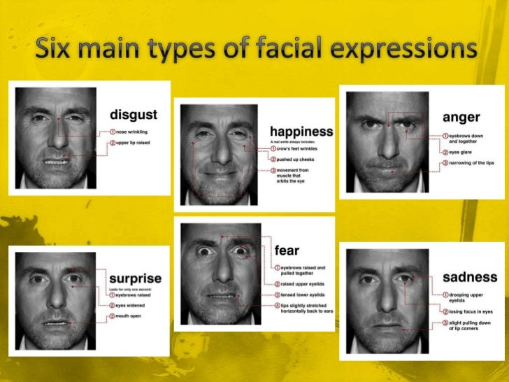 Expression facial nonverbal have preti