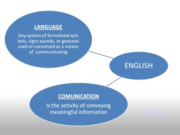 Importance of english language essay
