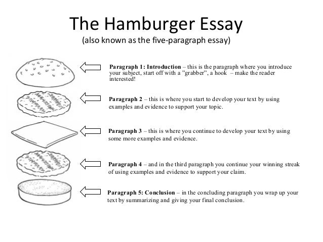 hamburger essay approach Free essay: big tasty hamburger at times when we are in a hurry, hamburgers are one of the easiest foods to eat while on the go no matter what time it is.