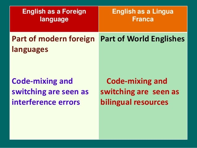 english language learner research paper