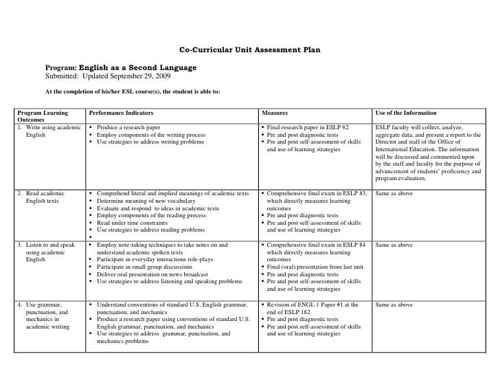 Co-Curricular Unit Assessment Plan            Program: English as a Second Language           Submitted: Updated September...