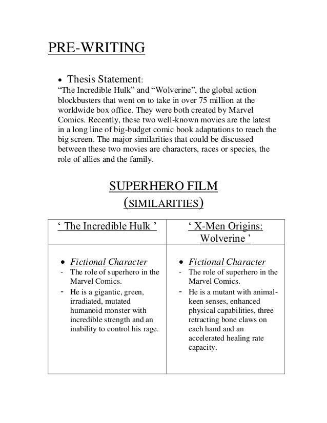 Essay titles about characteristics of a good superhero