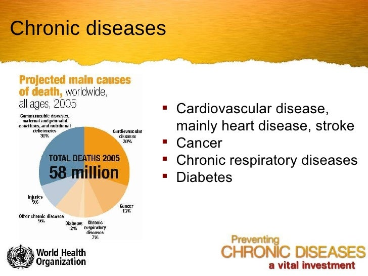 How To Prevent Heart Disease advise