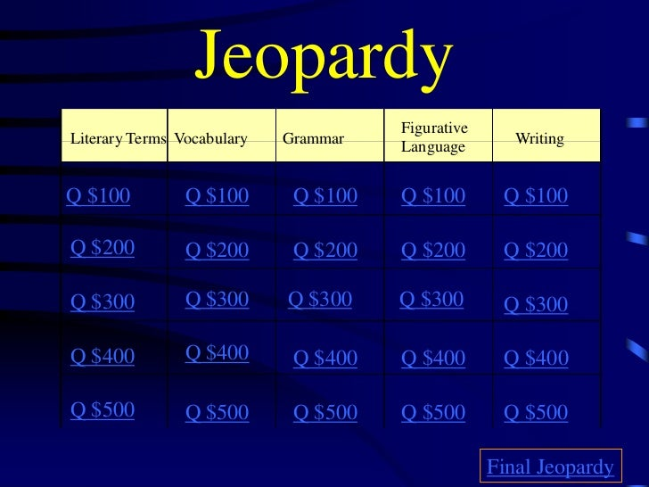 Jeopardy                                      FigurativeLiterary Terms Vocabulary   Grammar                   Writing     ...