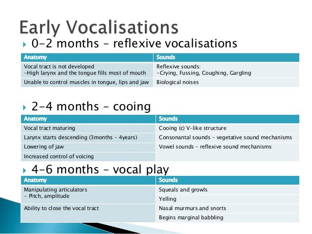 aqa english language coursework 2010