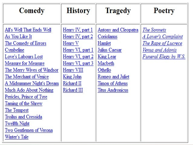 history of essay in english literature