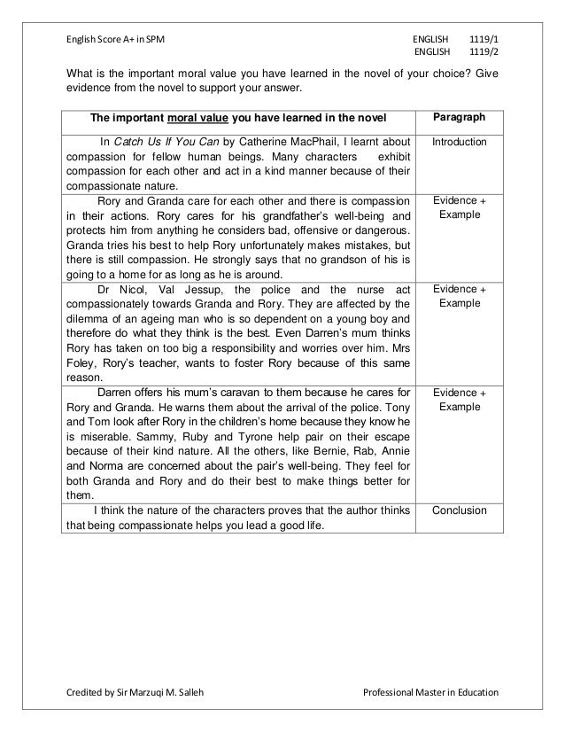 SPM PAPER 1 Format (Continuous Writing) - Passionate
