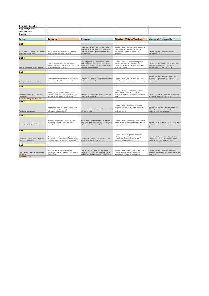 English: Level 1High-beginner1B - 30 hours8 UnitsTopics                                  Speaking                         ...