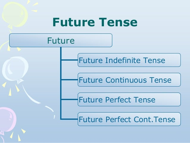 India: Past, Present, and Future - PowerPoint PPT Presentation