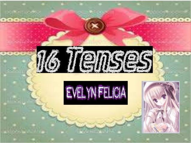 Present Simple TensePresent Continous TensePresent Perfect TensePresent Perfect Continous TensePast Simple TensePast Conti...