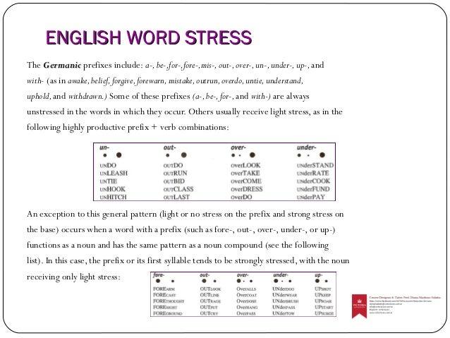 English Word Stress