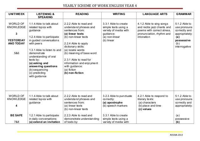 YEARLY SCHEME OF WORK ENGLISH