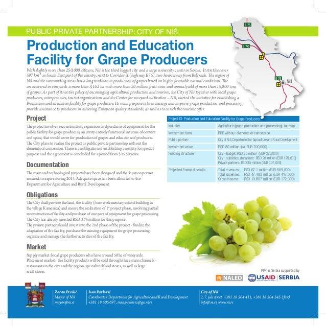 E 75  E 75  E 75  PUBLIC PRIVATE PARTNERSHIP: CITY OF NIŠ  Production and Education Facility for Grape Producers E 70  E 7...