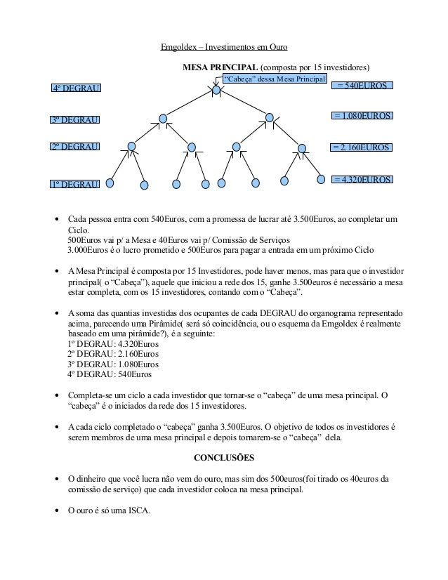 Emgoldex  - Possivelmente comete crime contra a Economia Popular, no Brasil previsto na Lei nº 1521/51, art. 2º, IX