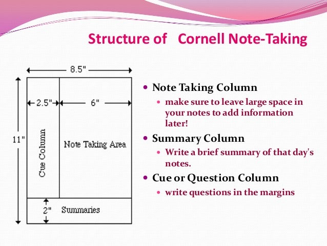 format for note cards on a research paper
