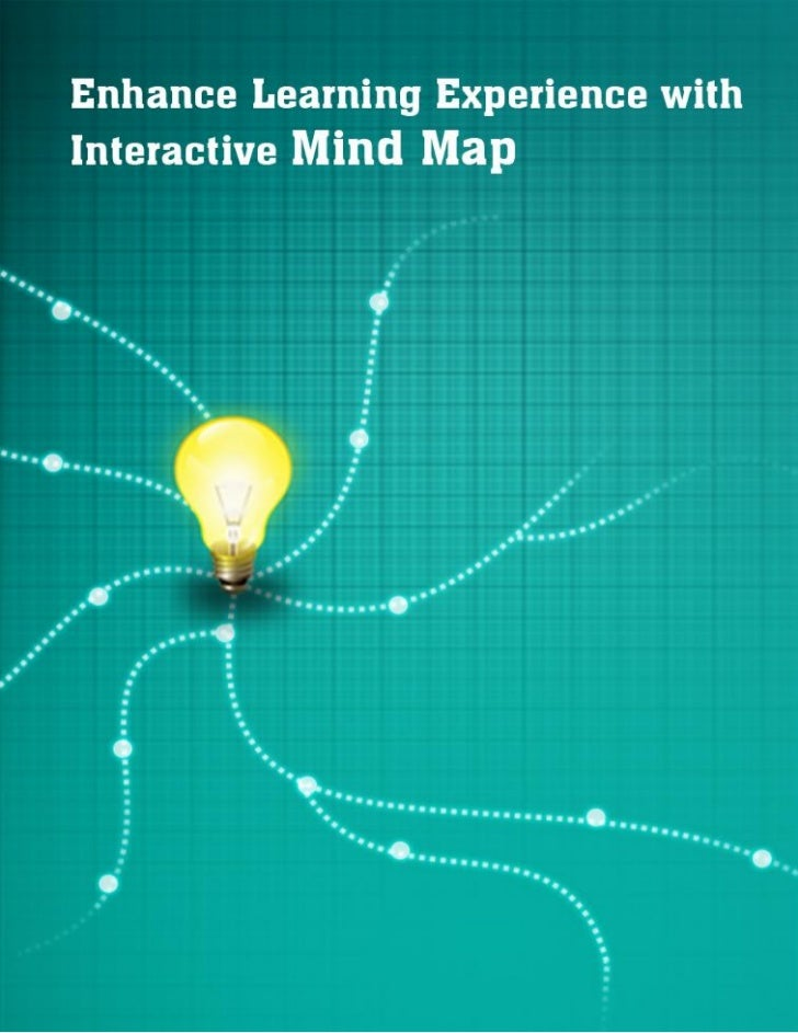 Table of ContentsAbout Mind Map .............................................................................................