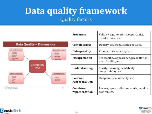 educational datawarehouse