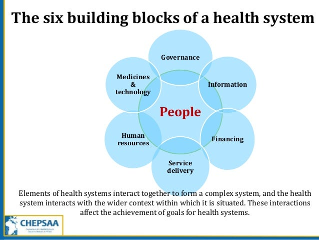 Building Blocks In Public Healths