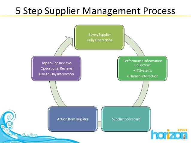 How to Lead a Business Process Improvement Effort pictures