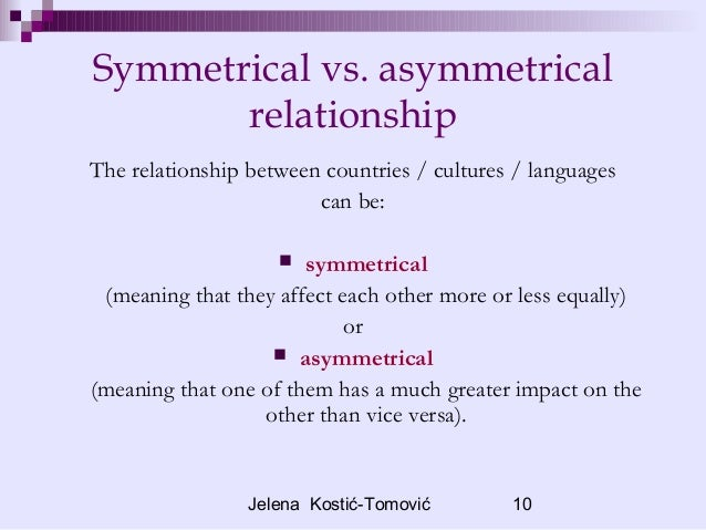 Translating culturally marked words from serbian into for Meaning of symmetrical