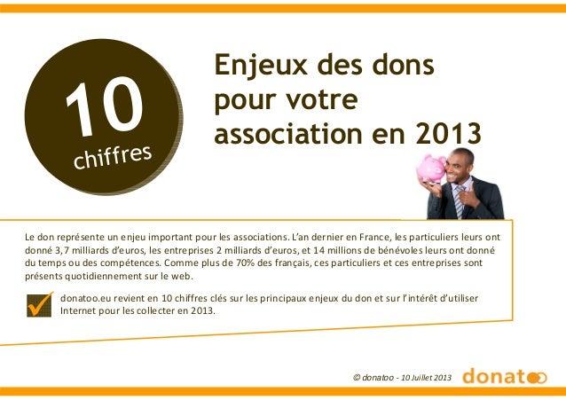 © donatoo - 10 Juillet 2013 Enjeux des dons pour votre association en 2013 Le don représente un enjeu important pour les a...