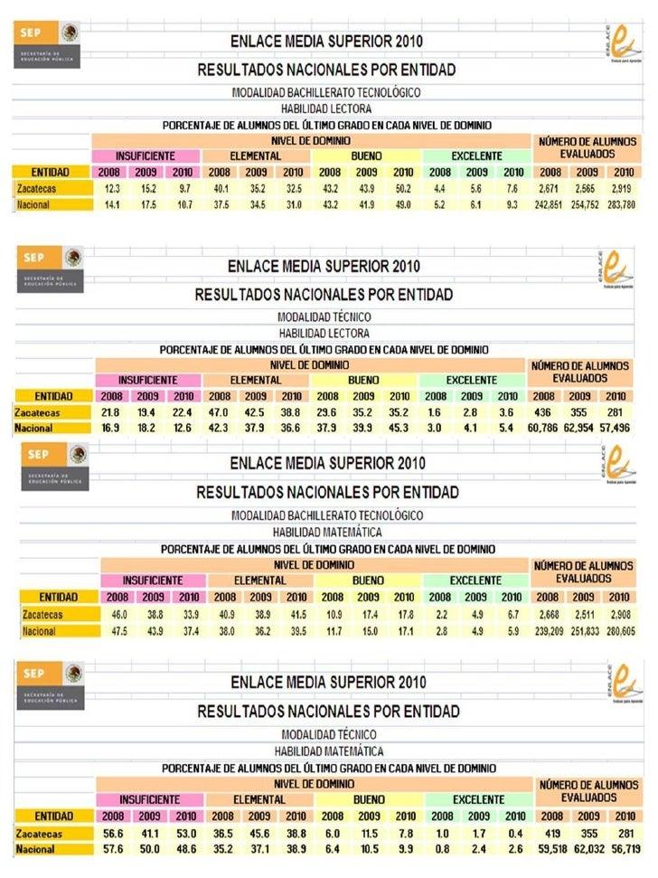 Enlace. resultados 2010
