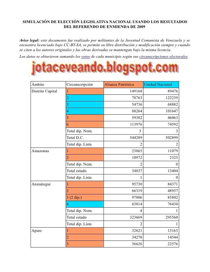 SIMULACIÓN DE ELECCIÓN LEGISLATIVA NACIONAL USANDO LOS RESULTADOS                  DEL REFERENDO DE ENMIENDA DE 2009   Avi...