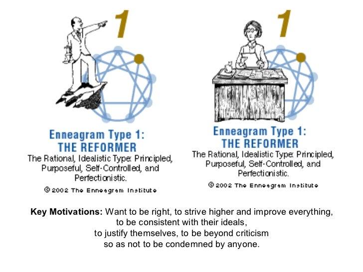 Enneagram presentation