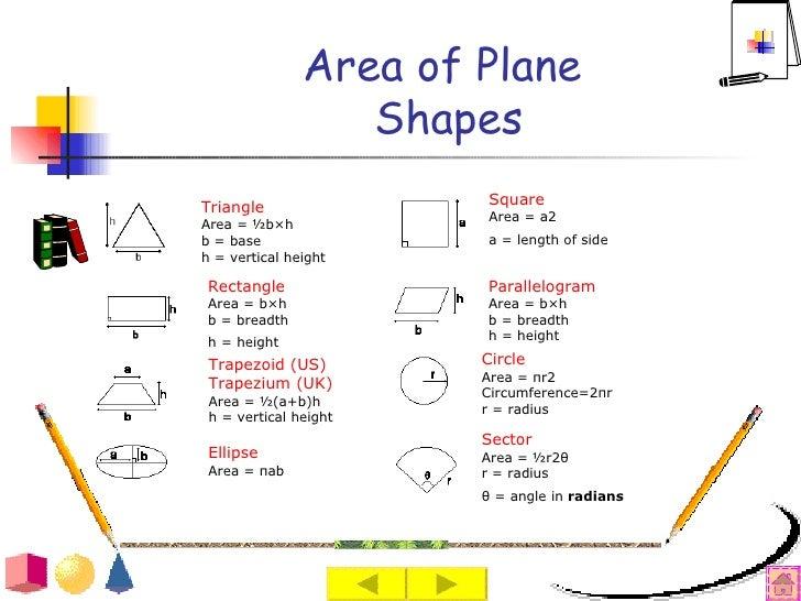 area of plane shapes pdf
