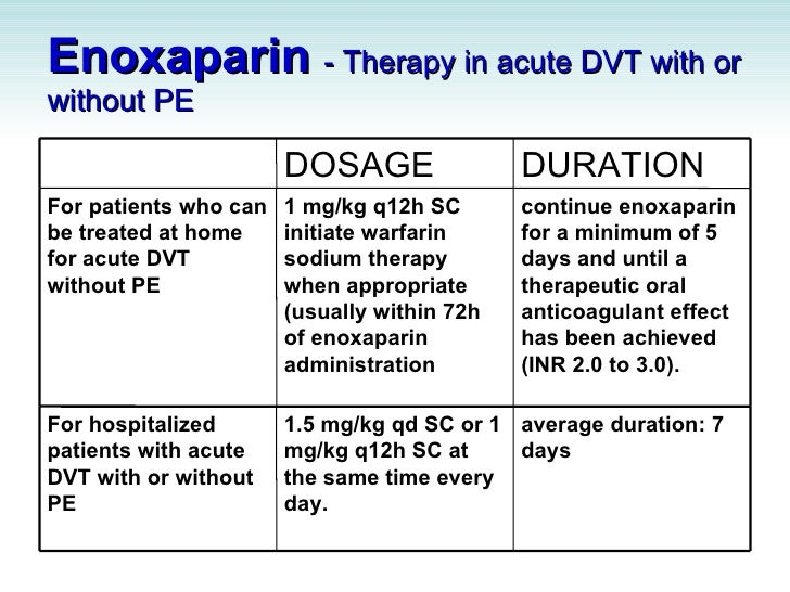 dvt treatment duration guidelines