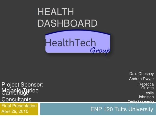 HEALTH                     DASHBOARD                                           Dale Chesney                               ...
