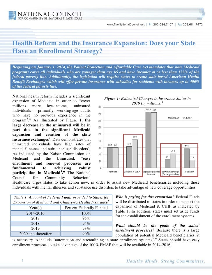 Enrollment in medicaid expansion and state exchanges