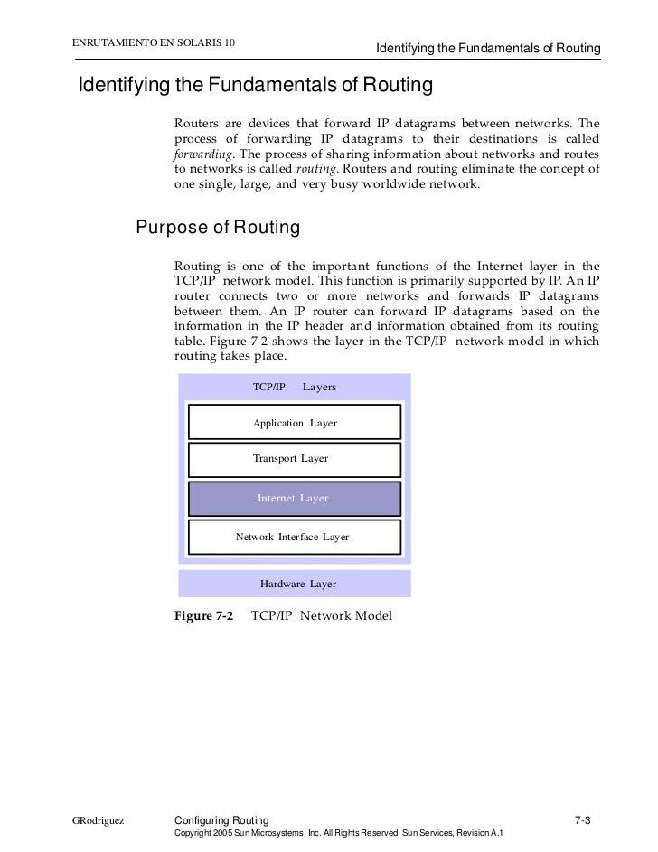 ENRUTAMIENTO EN SOLARIS 10                                                                    Identifying the Fundamentals...