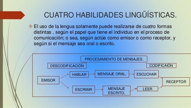 Ense U00f1ar Lengua Daniel Cassany Et Al