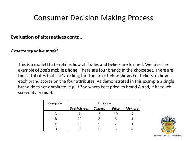 process essay examples pdf