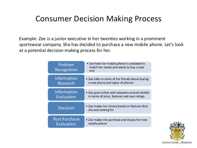 The Stages of Consumer Buying Decision Process Essay