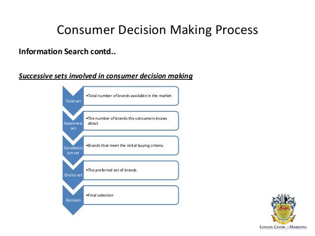 Marketing Throughout The Buyer Journey