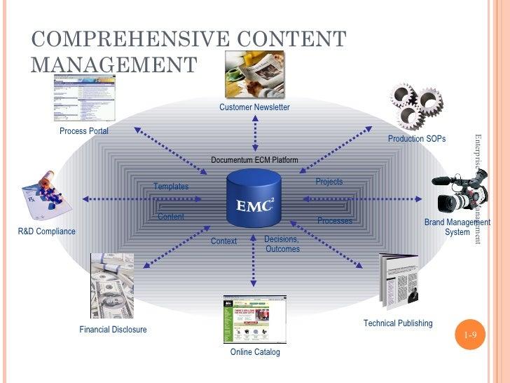 enterprise content management essay Web content management (wcm) is part of a set of enterprise content management principles.
