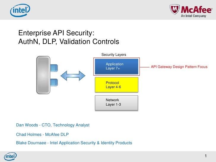 Enterprise API Security: AuthN, DLP, Validation Controls                                              Security Layers     ...