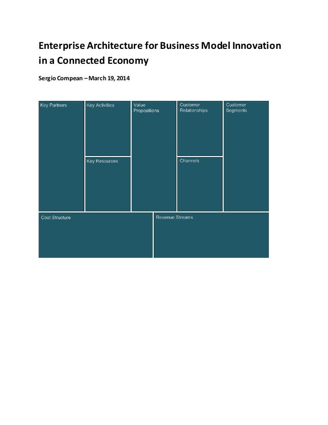 Enterprise Architecture for Business Model Innovation in a Connected Economy Sergio Compean – March 19, 2014