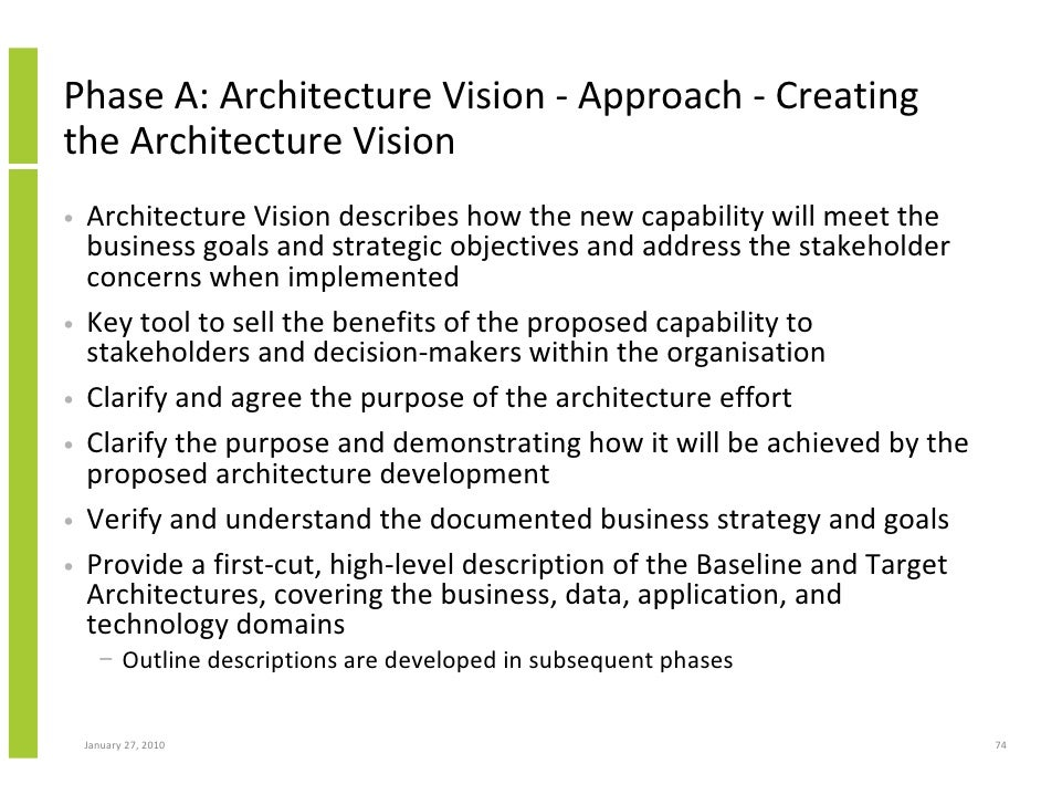 Enterprise architecture implementation and the open group for Togaf architecture vision template