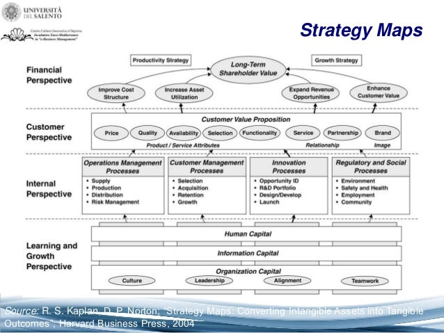 strategy maps converting intangible assets into tangible outcomes pdf download
