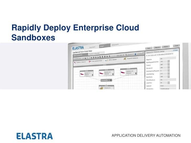Rapidly Deploy Enterprise Cloud Sandboxes