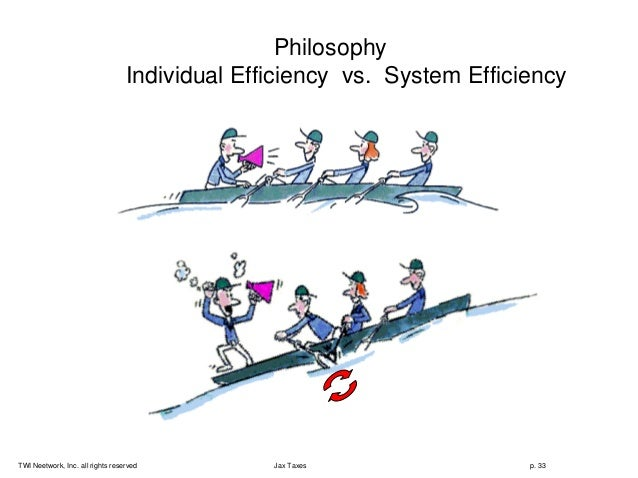 Image result for individual efficiency