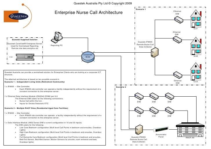nurse call device wiring diagram nurse automotive wiring diagrams