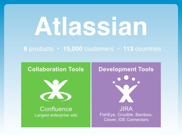 Atlassian 8 products • 15,000 customers • 113 countries    Collaboration Tools         Development Tools          Confluen...