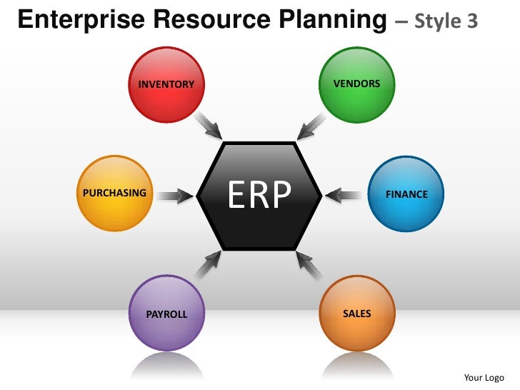 Enterprise Resource Planning – Style 3             INVENTORY         VENDORS     PURCHASING                         ERP   ...