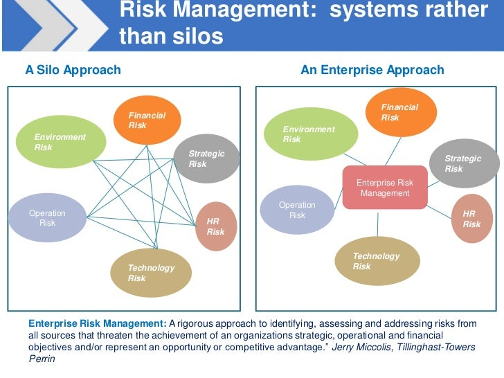 disadvantages of enterprise risk management Risk management – how internal audit can play a and familiarization with the enterprise risk management framework of the advantages and disadvantages.