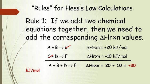 enthalpy change and hesss law essay Hess's law is a method used to find enthalpy change within a reaction hess's law is the sum of the heats of formation of the products minus the sum of the heats of formation of the reactants is equal to the enthalpy change of the reaction.