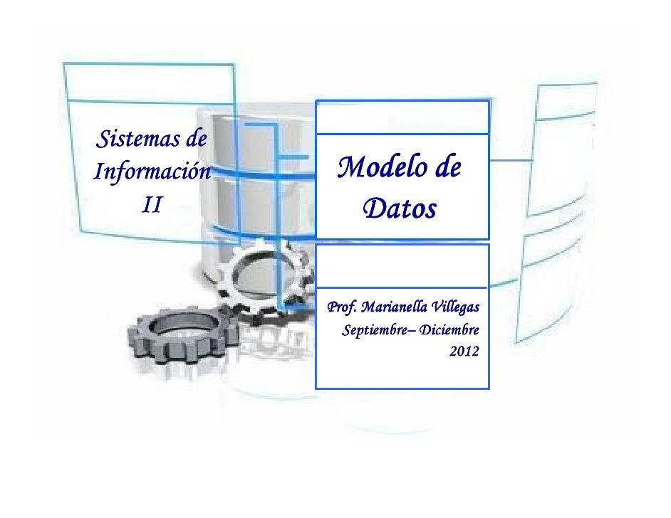 Sistemas deInformacióInformación    Modelo de     II         Datos              Prof. Marianella Villegas                S...